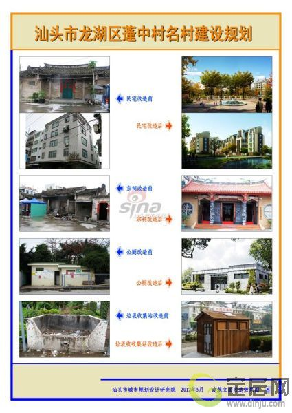 《龙湖区外砂镇蓬中村名村建设规划》(草案)